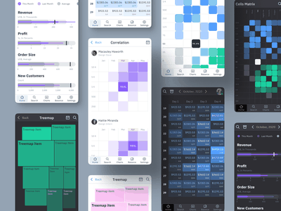 Figma Charts UI kit for Data visualization mobile dashboard graphs charts chart dark android ios mobile web design system templates material ui kit design ui app figma