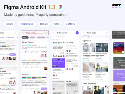 Figma Material UI kit - Mobile app Android templates mobile web design system templates material ui kit design ui app figma