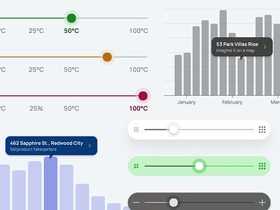 Figma Material X UI kit - Mobile and Desktop Templates charts chart sliders slider dashboard mobile web design system templates material ui kit design ui app figma