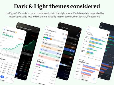 Figma iOS Android UI kit. Mobile design system & dark templates design system templates material ui kit design ui app figma
