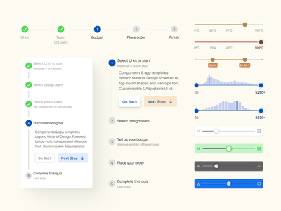 Figma Material Ui components - Steppers and sliders ios android dashboard mobile web design system header templates material ui kit design ui app figma