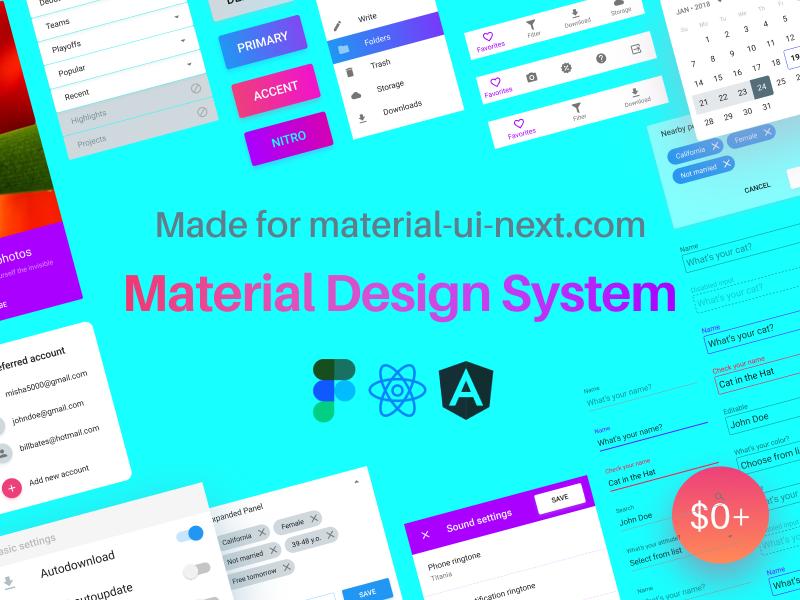 React Material UI kit by Roman Kamushken on Dribbble
