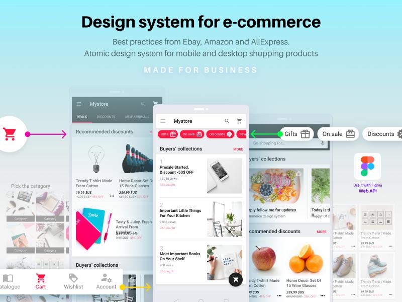 Material UI kit for e-commerce & shopping app by Roman
