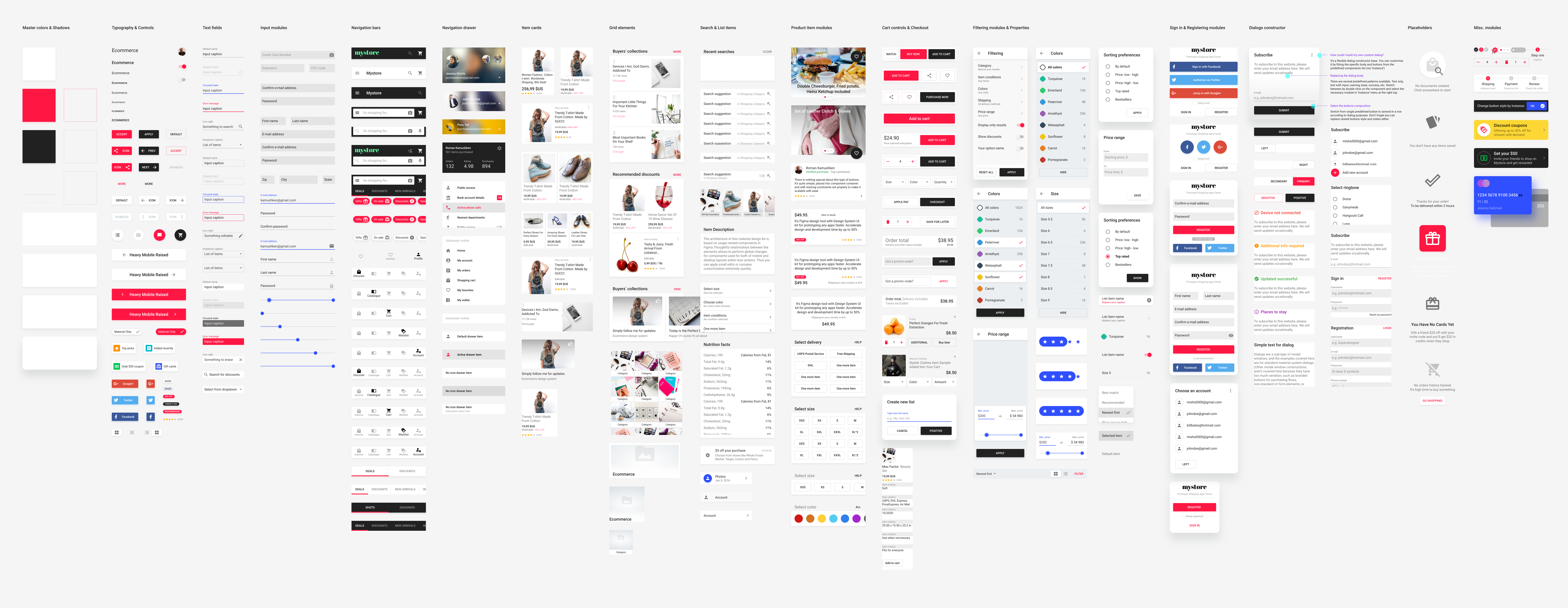 Android Design Kit  253 material UI modules for your inspiration
