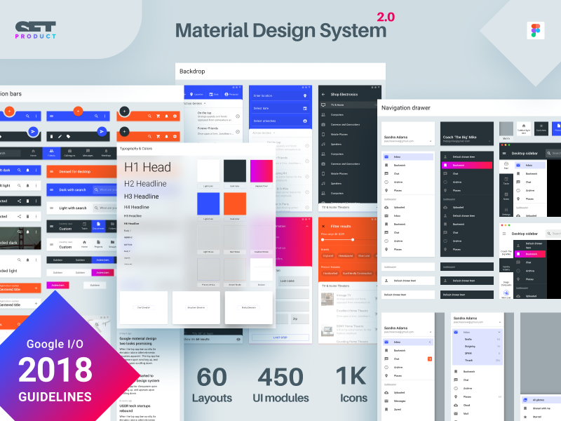 Material UI Figma  Say 'HI' to design system v 2 0 by Roman