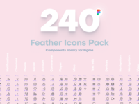 Feather Icons as Figma components library
