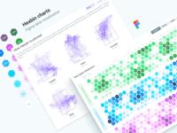 Figma dashboard UI. Hexbin charts templates