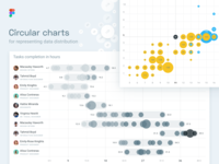 Figma infographics. Matrix distribution. Scatter chart
