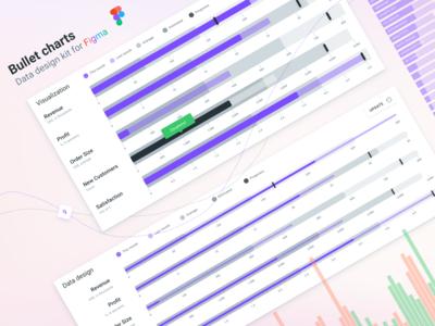 Figma data design. Bullet charts
