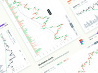 Figma financial charts. Candlestick graphs