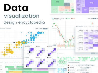 Charts Design Inspiration. Dataviz encyclopedia line chart pie chart heatmap histogram column chart bar chart matrix bars plot scale diagrams data analytics graphs figma charts design charts data design datavisualisation data analysis dataviz