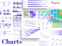 Figma Dashboard Charts · Demo Preview