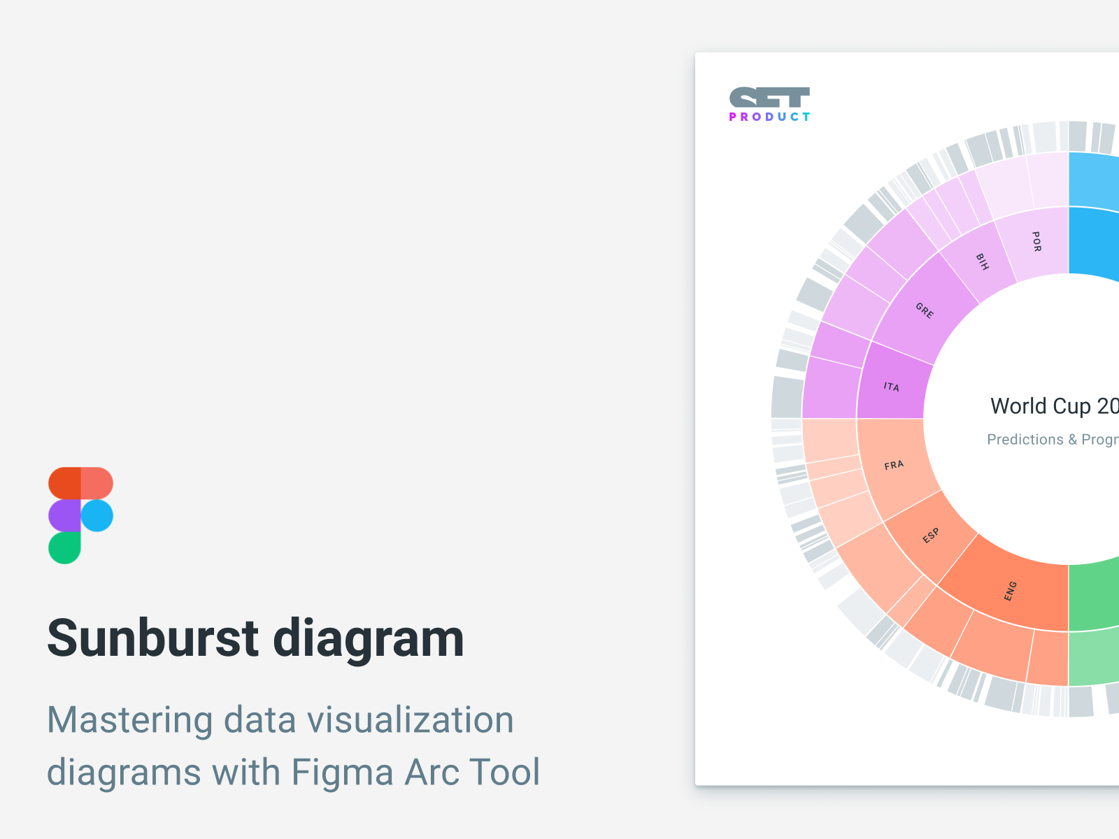 Sunburst diagram data visualization library