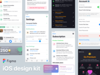 iOS Design Toolkit For Figma Has Been Updated