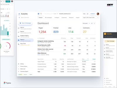 Material Design for Desktop Dashboards