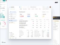 Material Design for Desktop Dashboards