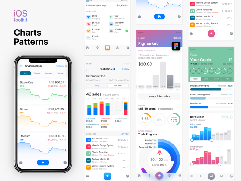 Mobile Dashboard Charts Design Templates Typography Vector Logo Graph System Ui Kit