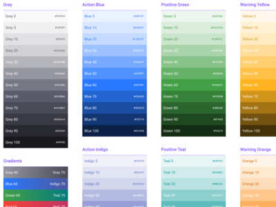 React designs, themes, templates and downloadable graphic elements