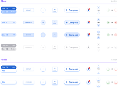 Buttons UI - Figma, React & Angular design system design system angular react ui kit figma styleguide material disabled notification click action counter style onhover hover fab raised flat buttons button