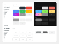 Figma material design system guidelines