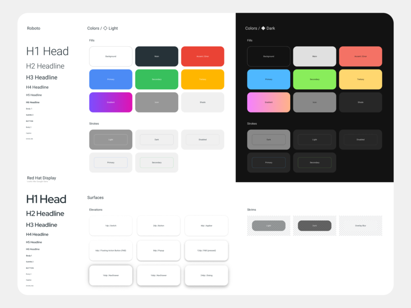 Figma Material Design System Guidelines font text android elevation shadows color palette color colors guidelines guides specs template templates design system ui kit material design ui app figma
