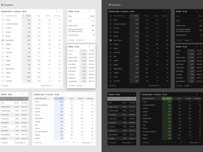 Material Tables UI design