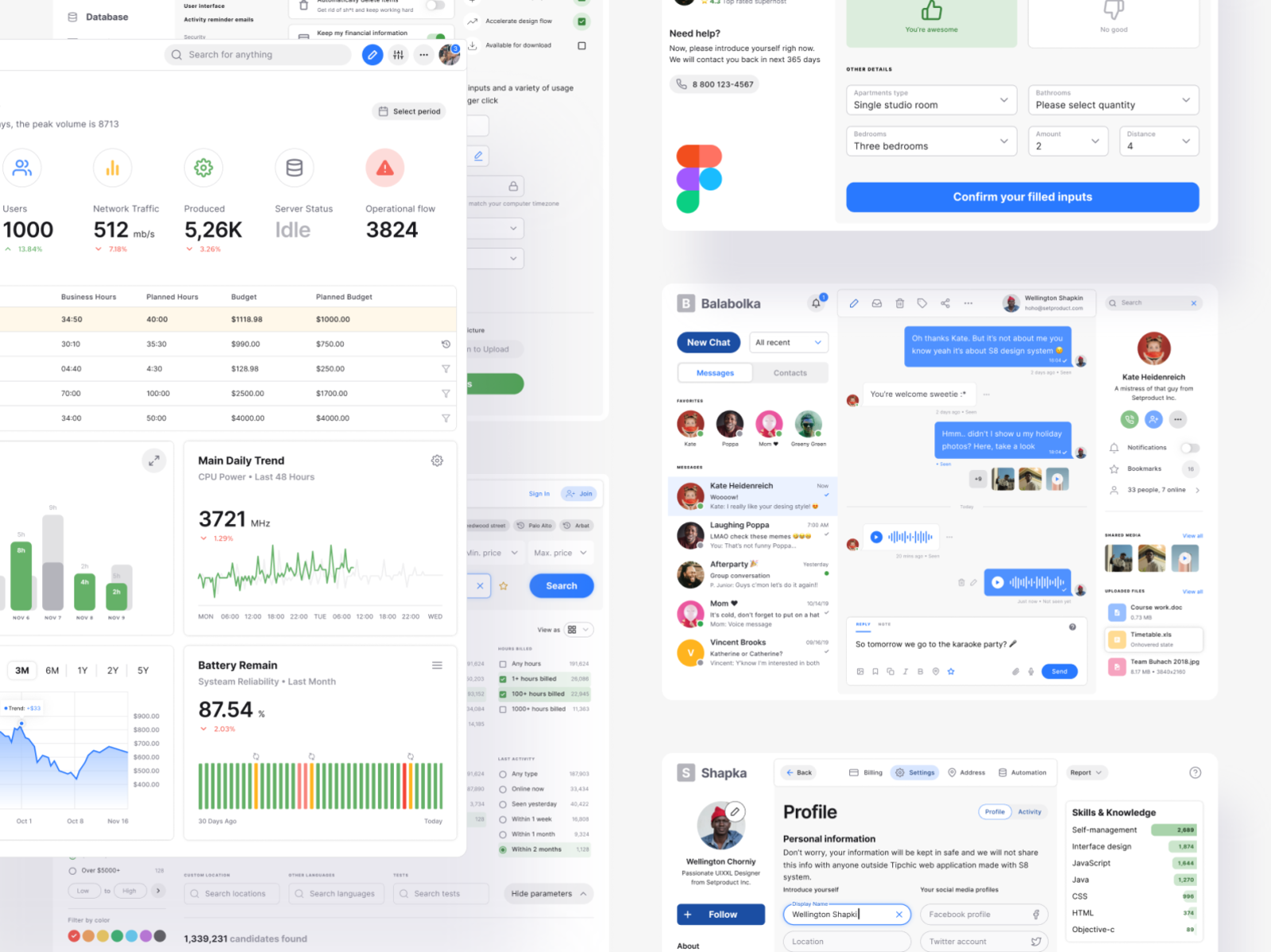Figma Design System With 20 Desktop Templates By Roman Kamushken On Dribbble