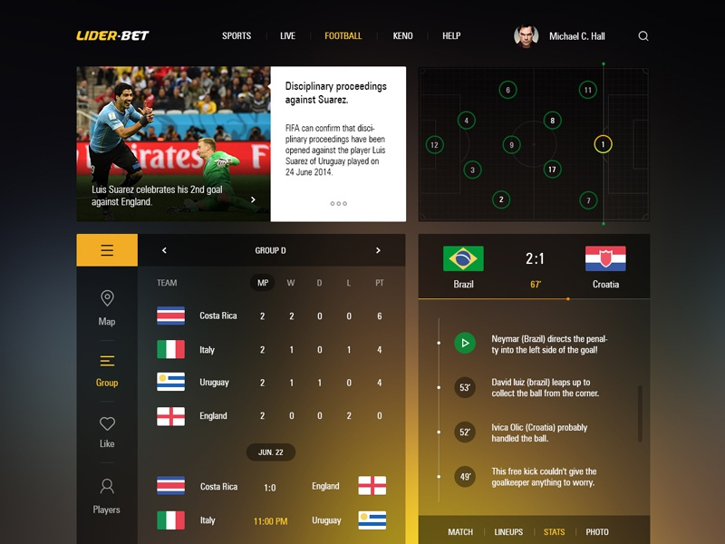 Sports UI ui flat news player sports world cup graph transparent spain football soccer