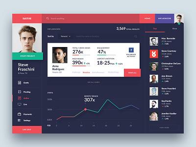 Statistics Ui profile user dark statistics dashboard ux ui