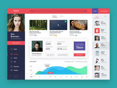 User Dashboard gradient desktop menu user statistics dashbaord ux ui