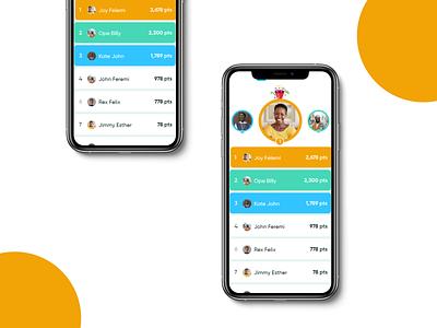 Task Leader Board mobile app app design uidesign adobe illustrator shopping app app illustration adobexd design website