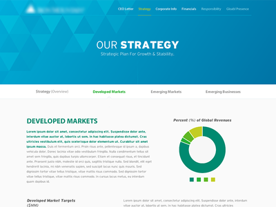 WIP Online Annual Report triangle blues greens ui ux web online annual report