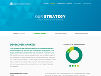 WIP Online Annual Report