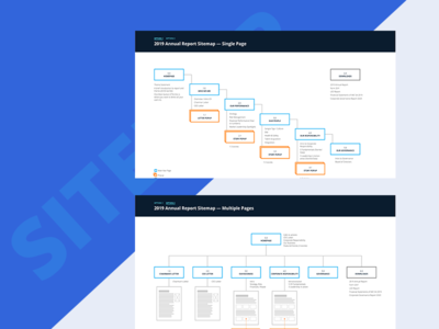 Phase Sitemap - Online Annual Report
