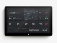 Business KPI Dashboard