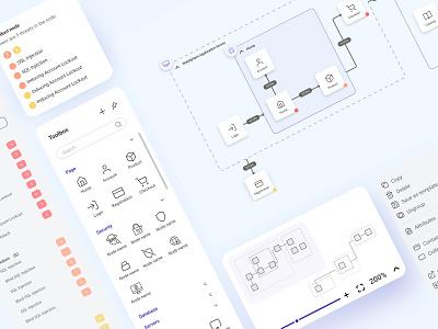 Expandable diagram nodes threats diagram zoom user journey web flow diagram network security app design ui