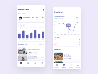 Social Media Management - Mobile App light mode clean dashboard analytics chart iphone ios ux ui social media management