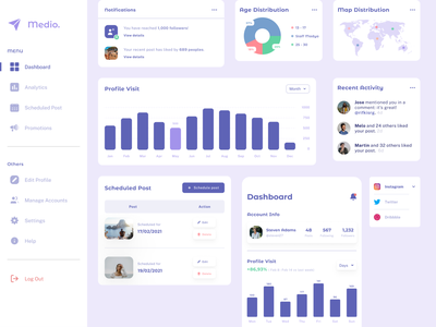 Social Media Management - UI Elements elements ui kit schedule clean mobile iphone ios ux ui light mode analytics dashboard management social media