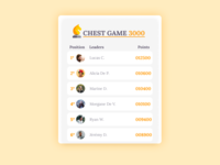 Daily UI | Challenge #19 | Leaderboard