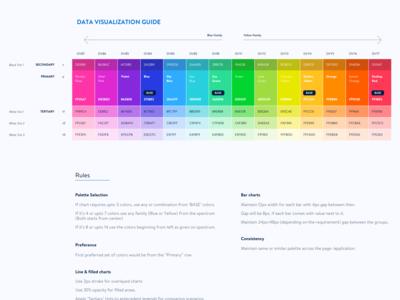 Data Visualisation Guide