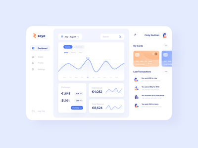 Finance Website finance website blue interaction design interface design user experience user inteface ux ui ios clean minimal ecommerce uxdesign uidesign iphone screen mobile application app design app