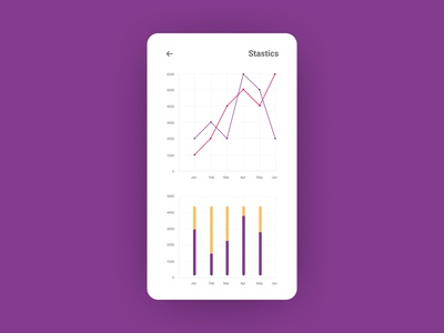 Daily UI#66 [ Statistics ]