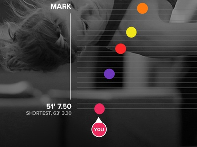 Visualization, contrast animation contrast data visualization color