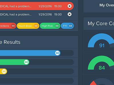 Dashboard UI philly philadelphia dark flat analytics user interface ui dashboard