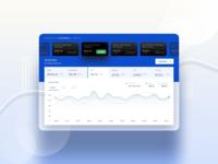 InMobi Exchange - Monitoring Campaign Performance