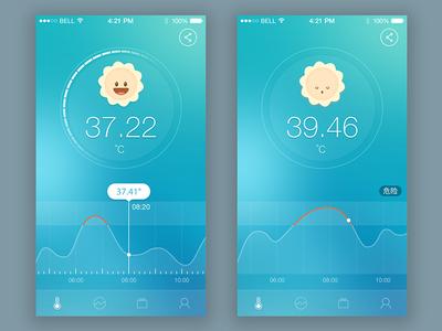Temperature APP concept