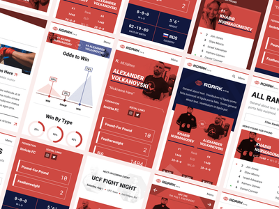 Roark MMA :: Responsive fight fighter ufc chart data visulization data viz sports design responsive mobile mma sports ui web design