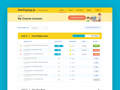 EduTyping Jr. Course Listing typing character learning course elearning education listing table