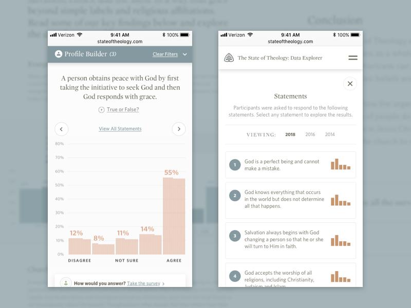 Ligonier Mobile results survey profile particles bar graph chart data mobile ui web design
