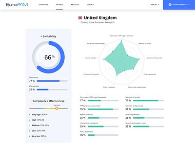 One country unique design creative design website design ux ui web design